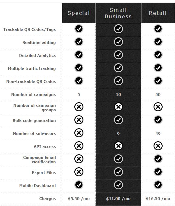 QR-Codes-Price-List